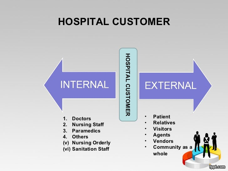 research proposal for patient satisfaction survey Conducted an exploratory study to investigate the relationship between employee satisfaction and  patient satisfaction at a major hospital in new york city exploring the relationship between  customer satisfaction and employee satisfaction recent research has put even more of an emphasis on how human resource management practices such as employee engagement.