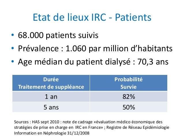 Etat de lieux IRC - Patients • 68.000 patients suivis • Prévalence : 1.060 par million d'habitants • Age médian du patient...