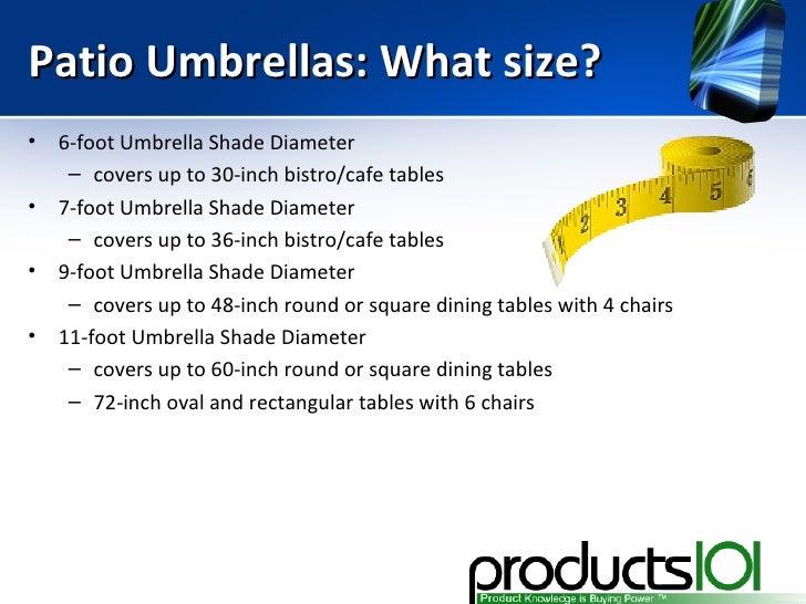 Patio Umbrellas: ... - Patio Umbrellas Buying Guide