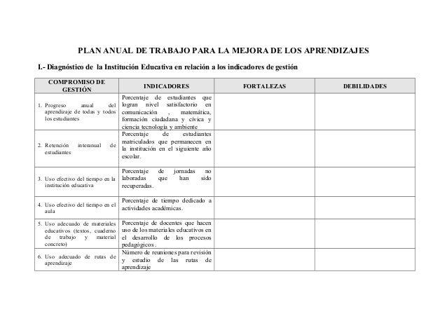 PLAN ANUAL DE TRABAJO PARA LA MEJORA DE LOS APRENDIZAJES I.- Diagnóstico de la Institución Educativa en relación a los ind...