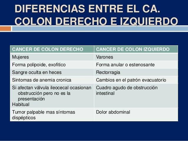 Patología maligna del colon