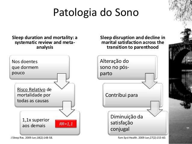 Patologia do sono Slide 3