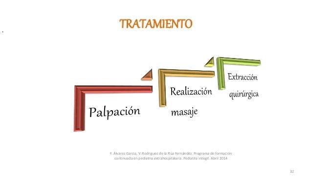 TRATAMIENTO. F. Álvarez Garcia, V. Rodriguez de la Rúa Fernández. Programa de formación continuada en pediatria extrahospi...