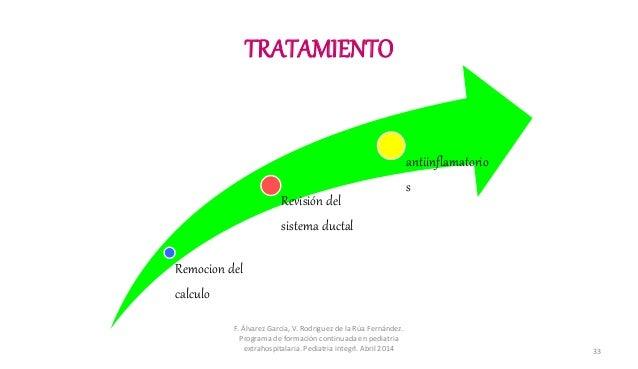 TRATAMIENTO Remocion del calculo Revisión del sistema ductal antiinflamatorio s F. Álvarez Garcia, V. Rodriguez de la Rúa ...