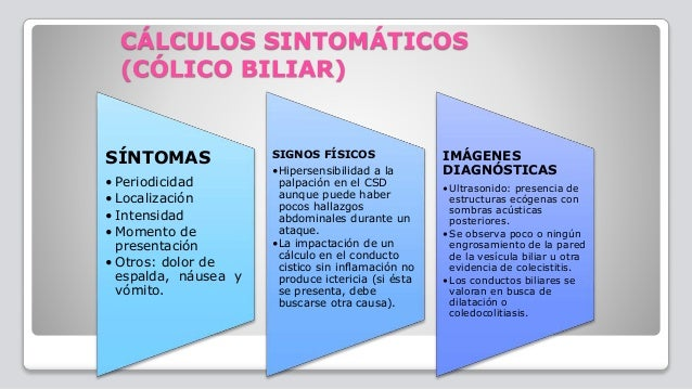 Patologia benigna de la vesícula biliar y vias biliares