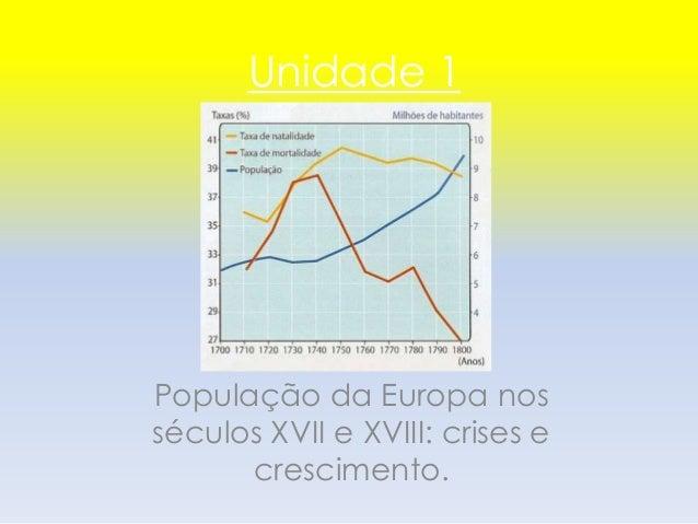 História 11ºano ( matéria do 1º período) Slide 3