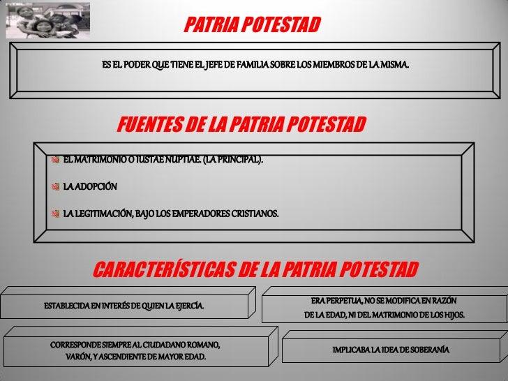 Analisis Del Matrimonio Romano Y El Actual : Patria potestad romano e instituiones