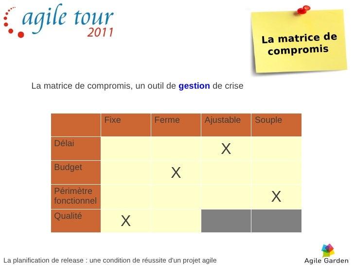 agile tour nantes 2011 patrice boisieau planification de release. Black Bedroom Furniture Sets. Home Design Ideas