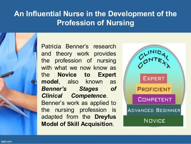 benner s skill acquisition of knowledge from novice to expert Summary the theory is based on dreyfus model of skill acquisition it explains the five stages of novice, advanced beginner, competent, proficient and expert to acquire expertise in nursing practice highlights the differences between the theoretical and the practical knowledge considered as model and philosophy rather than theory.