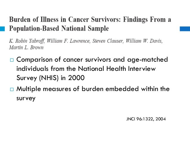 Developing a cancer survivorship research agenda Prof Patricia Ganz – Research Agenda Sample