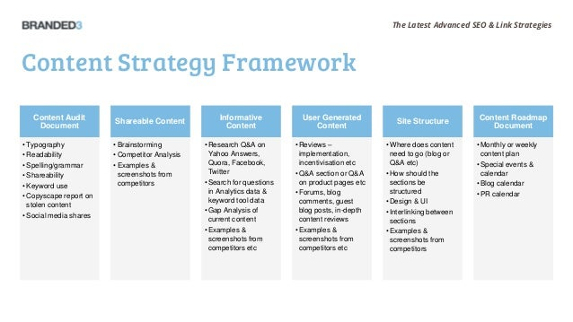 how to develop a strategy document