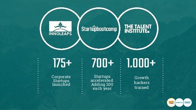 Startupbootcamp - Patrick de Zeeuw Slide 3