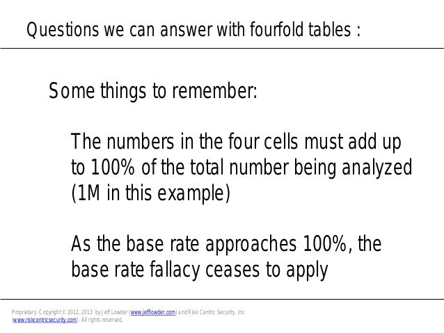 (PDF) The Base Rate Fallacy in Probability Judgments