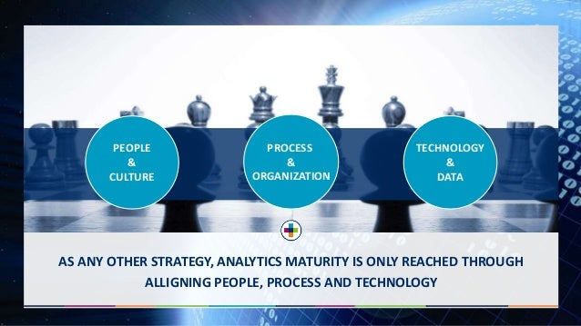 STARTING WITH ANALYTICS AND BIG DATA IS NOT EASY AND CERTAINLY NOT JUST ANOTHER PIECE OF TECHNOLOGY PROCESS & ORGANIZATION