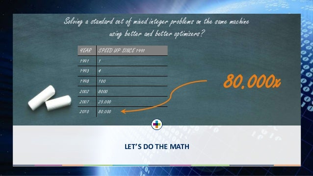 LET'S DO THE MATH Solving a standard set of mixed integer problems on the same machine using better and better optimizers?...
