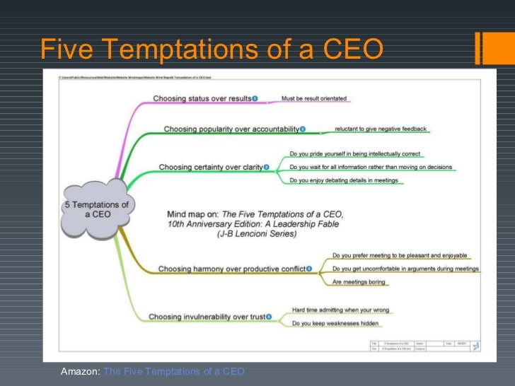 The Five Temptations of a CEO Summary