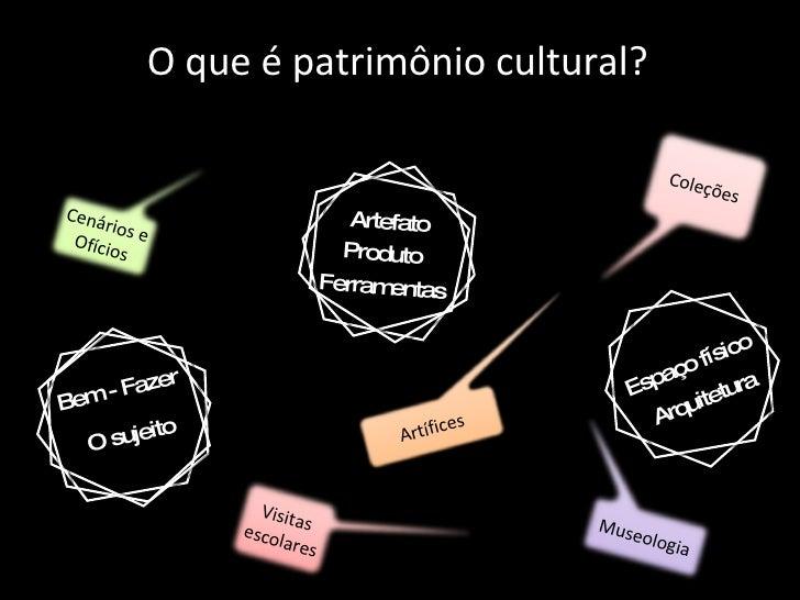 Bem - Fazer Artefato Espaço físico O que é patrimônio cultural? O sujeito Produto Ferramentas Arquitetura Coleções Cenário...