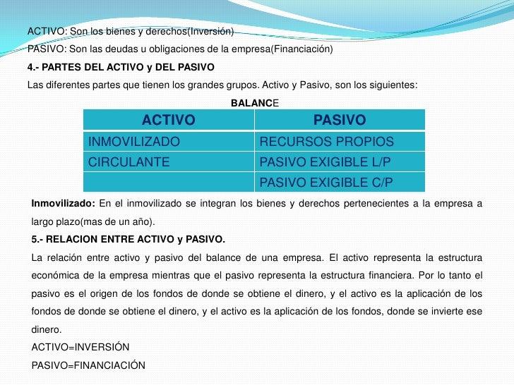 ACTIVO: Son los bienes y derechos(Inversión)PASIVO: Son las deudas u obligaciones de la empresa(Financiación)4.- PARTES DE...