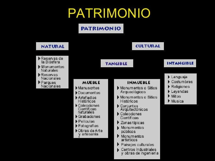 Patrimonio natural y cultural for Patrimonio mueble