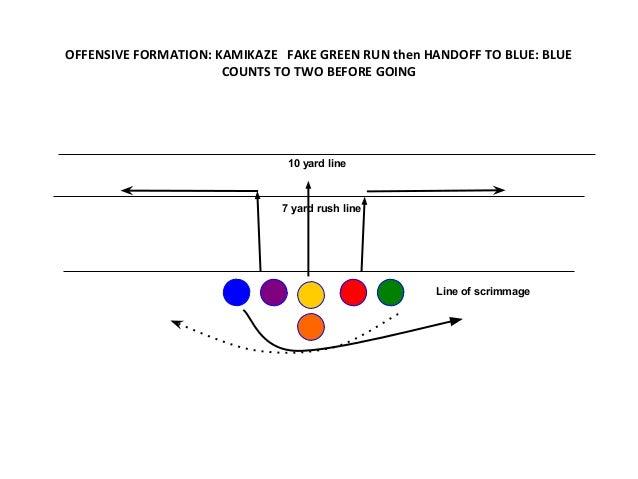 Kamikaze Formation 6v6 Flag Youth Flag Football Plays