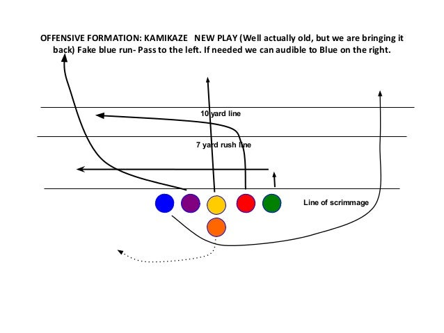 Kamikaze Formation 6v6 Flag Youth Flag Football Plays