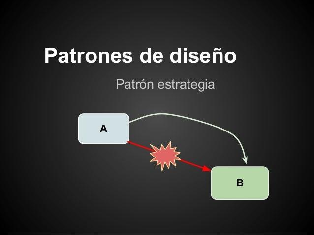 Patrones de diseño Patrón estrategia A B