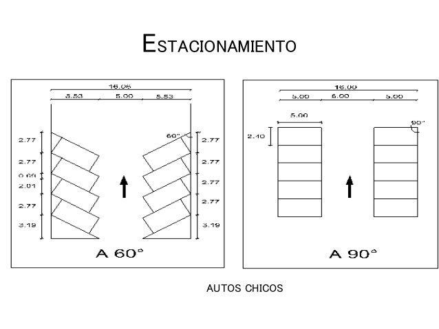 Patrones de diseño Slide 2