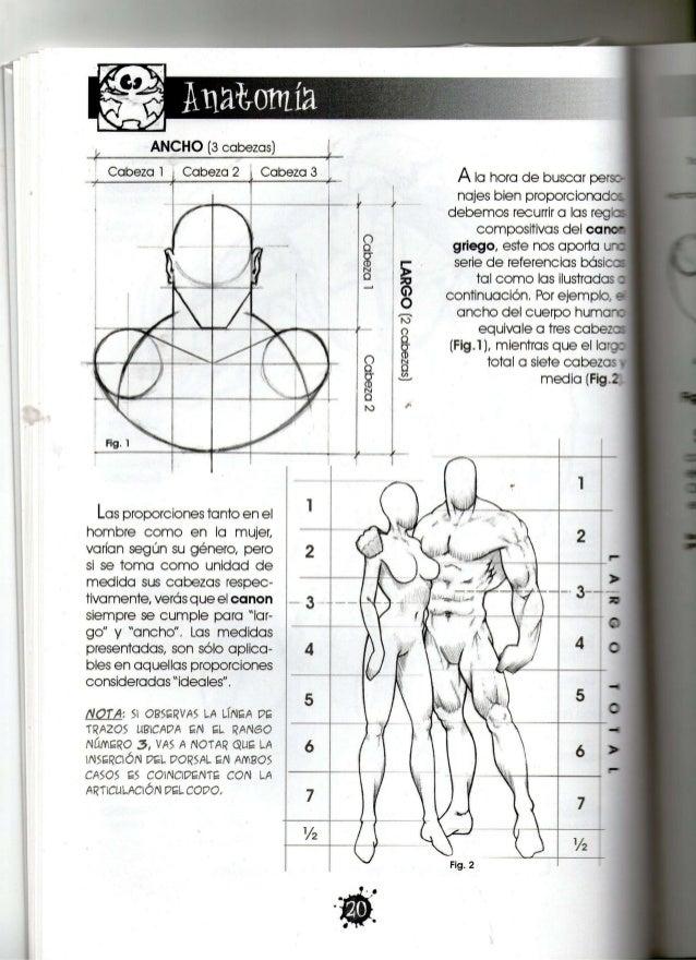 , Esterno-Cleido-Mastoideo S; o a modo de repaso, prestemos atención a estos ejemplos; En la figura 1, fijate que : oca el...