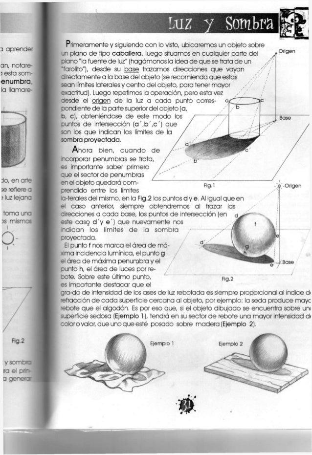 luz y Sombra Textura 1 Textura 4 Fig.l Veamos otro modo de interpretar el sombreado. Te propongo primero, bocetar algu -os...