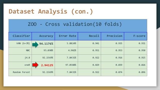Dataset Analysis using weka tools (pattern recognition)