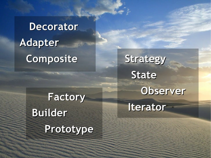 DecoratorAdapter Composite      Strategy                 State                   Observer     Factory                Itera...