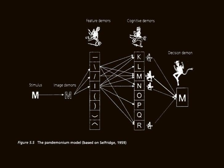 Cognitive model psychology