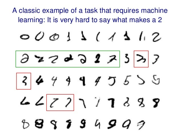 Pattern Recognition And Machine Learning Amazing Pattern Recognition And Machine Learning
