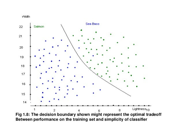 Pattern Recognition And Machine Learning Best Pattern Recognition And Machine Learning