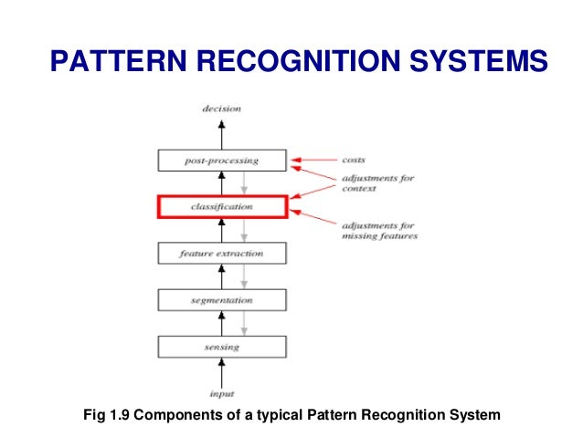 Image result for pattern recognition in intelligence analysis