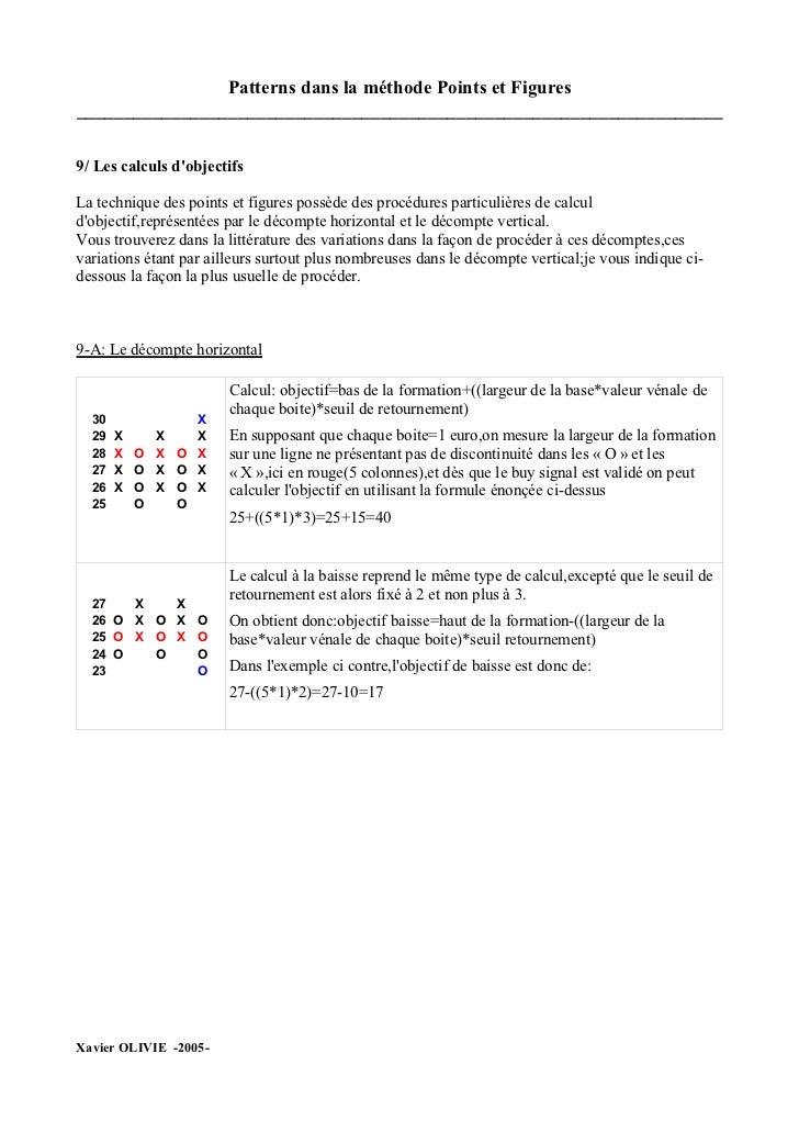 Patterns dans la méthode Points et Figures ____________________________________________________________________   9/ Les c...