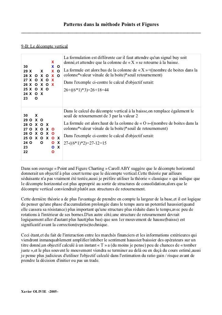 Patterns dans la méthode Points et Figures ____________________________________________________________________  9-B: Le d...