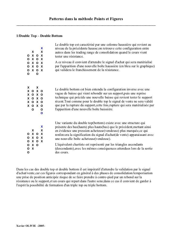 Patterns dans la méthode Points et Figures ____________________________________________________________________   1/Double...