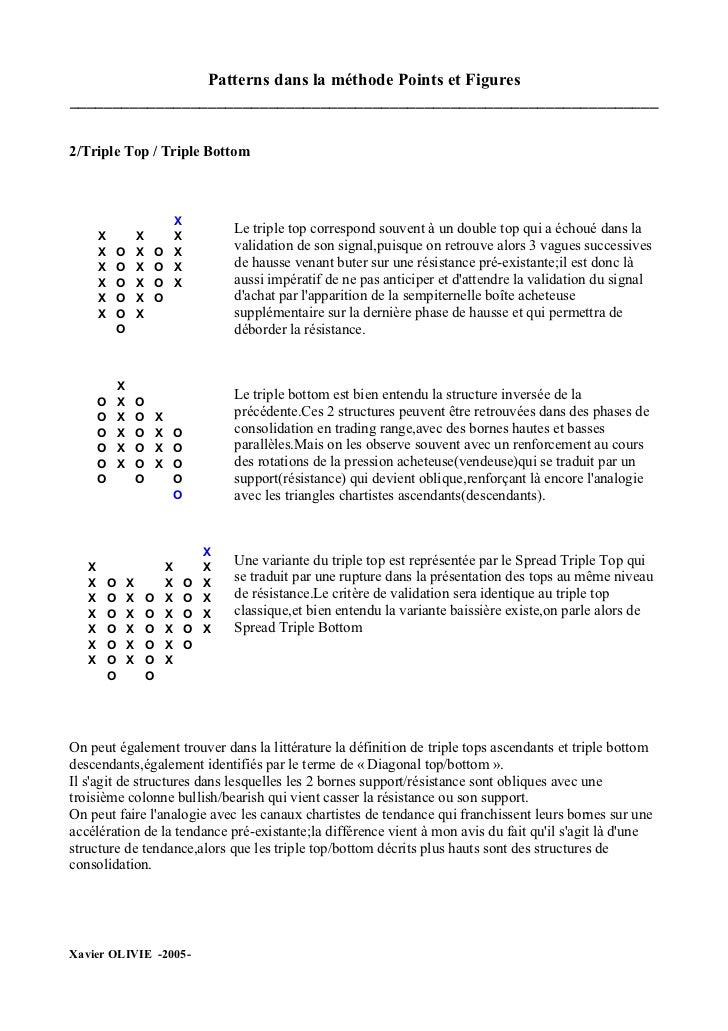 Patterns dans la méthode Points et Figures ____________________________________________________________________   2/Triple...