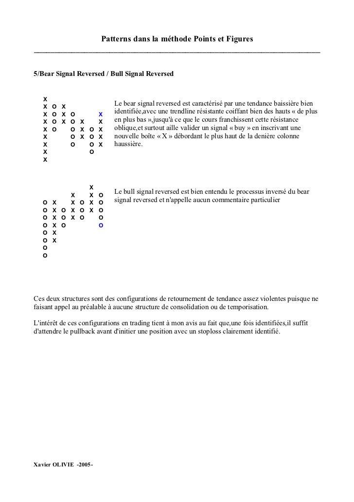 Patterns dans la méthode Points et Figures ____________________________________________________________________   5/Bear S...