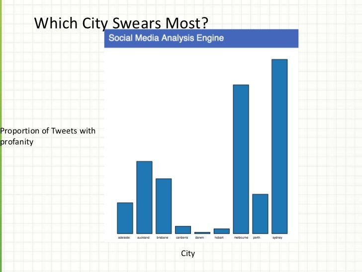 Which Archetype ?Proportion of Tweets witharchetype                            count of tweets