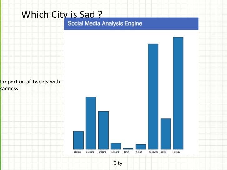 2011 Australian Social Media Data                                              Mobile internet 50% penetration amongst onl...