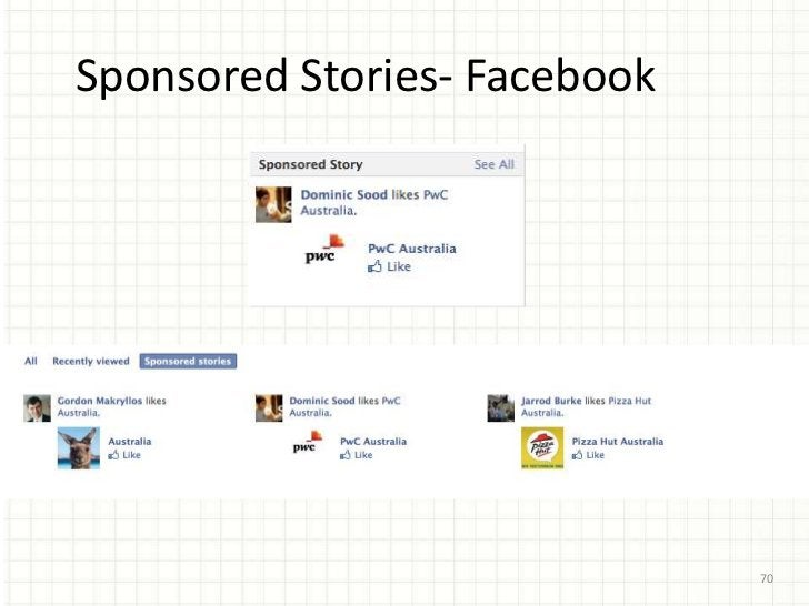 First Step Monitoring [Brand] Conversations & Tips•   Social Media Dashboard     – All social media sources relating to br...