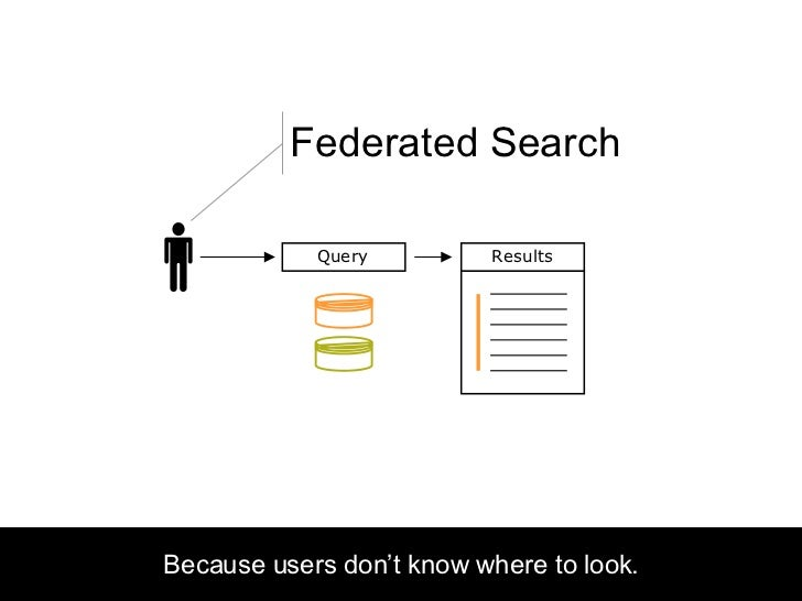Because users don't know where to look.
