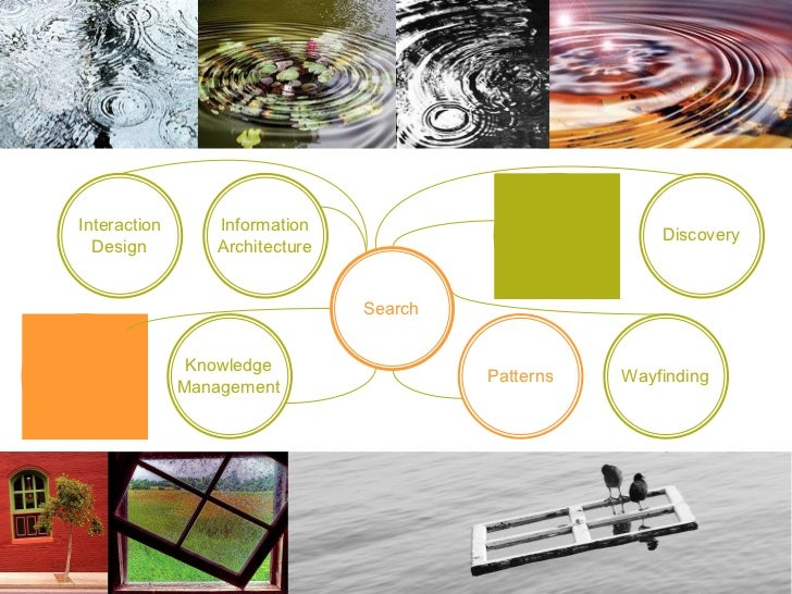 Search Patterns: An Early Talk Slide 2