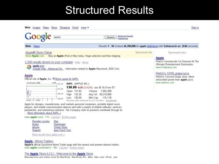 Structured Results