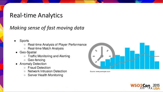 Wso2con Usa 2015 Patterns For Deploying Analytics In The