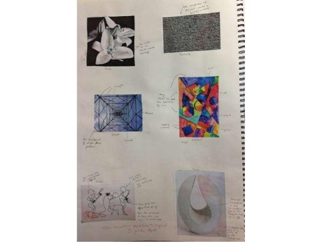 Patterns journals
