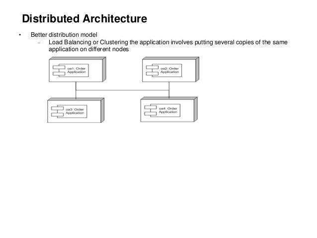 Patterns Of Enterprise Application Architecture Amazing Patterns Of Enterprise Application Architecture