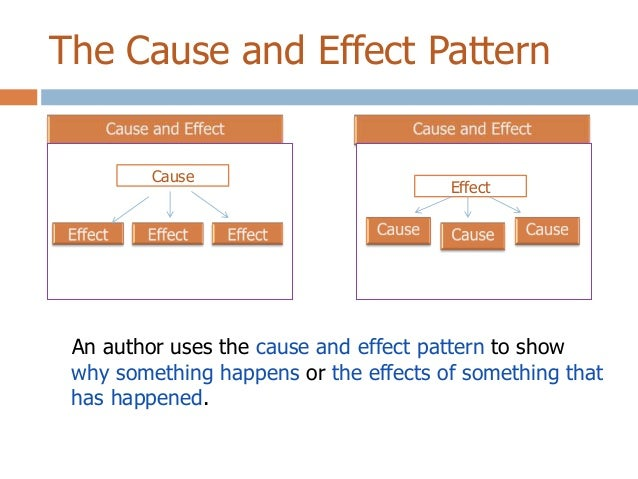patterns of organization compare contrast cause effect 6 the cause and effect